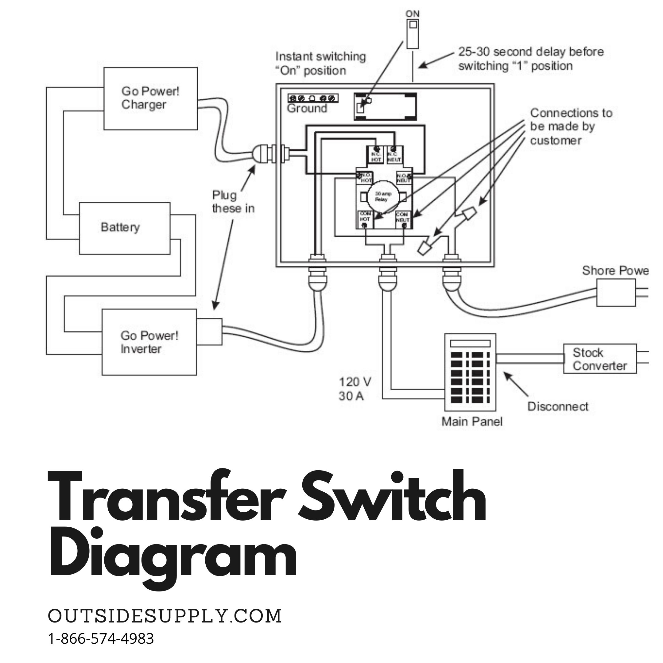 power converter wiring diagram go power 30 amp transfer switch 30 amp transfer switch wiring diagram for inverter installs