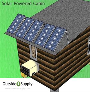 Solar Cabin Sample with solar panels and tilt mount brackets.