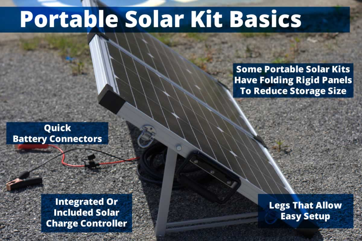 Portable Solar Kit Basics
